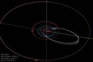 Un asteroide potencialmente peligroso pasará este miércoles cerca de la Tierra