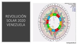 ¿Qué trae la Revolución Solar de Venezuela para el 2020?